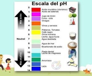 El PH ácido no es nada Favorable