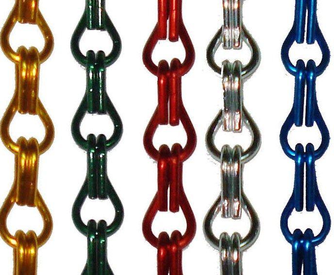 Cortinas persianas toldos car interior design - Modelos de toldos ...