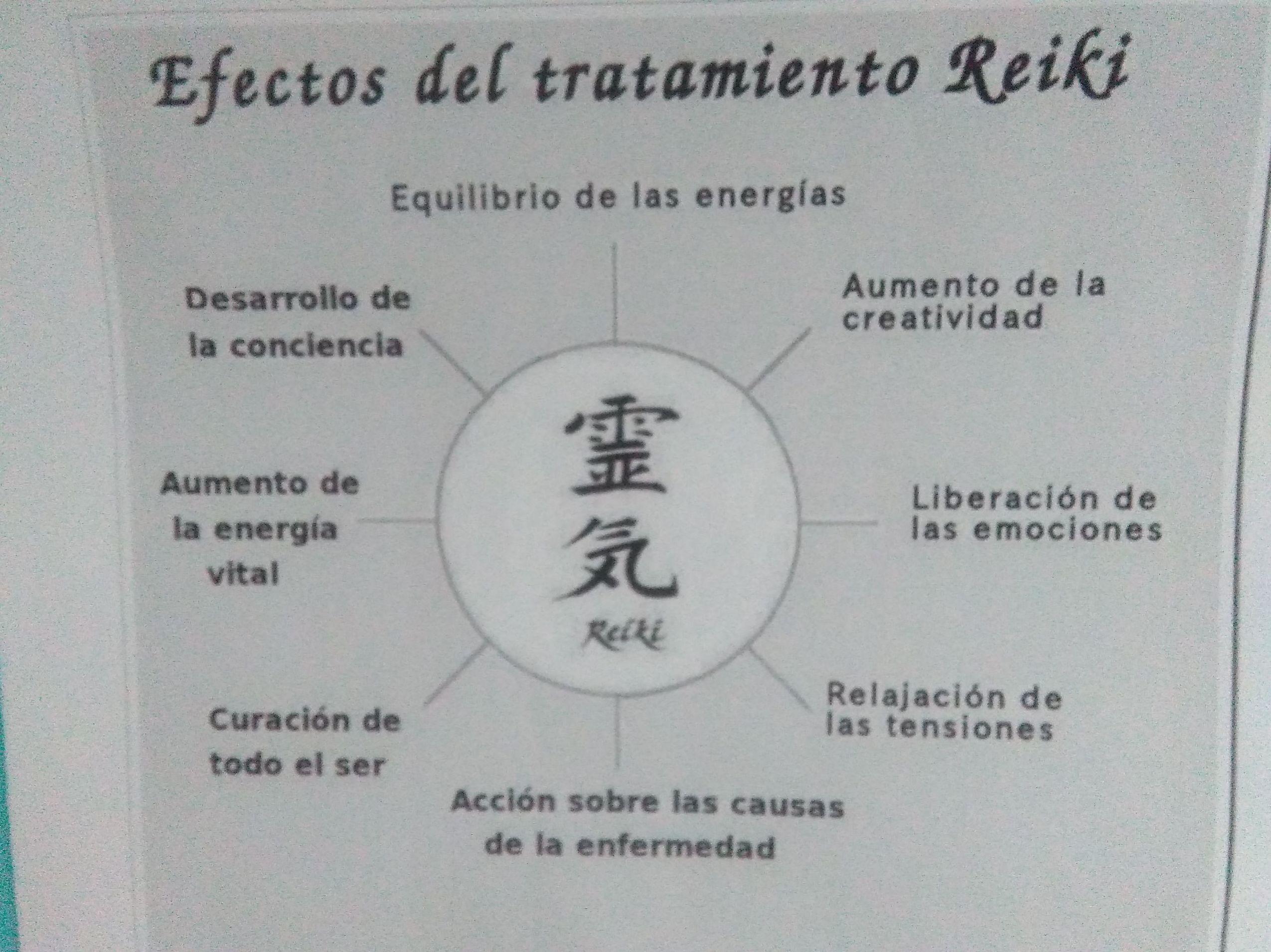 EFECTOS DE REIKI