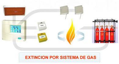 Extinción automática mediante gas: SERVICIOS  de Ignifugaciones Lotor
