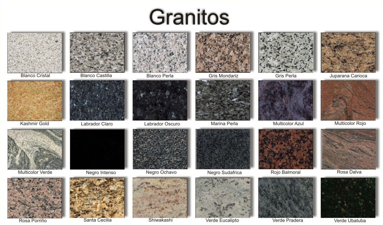 Tipos de marmoles y granitos good tipos de granito with for Tipos de marmol blanco