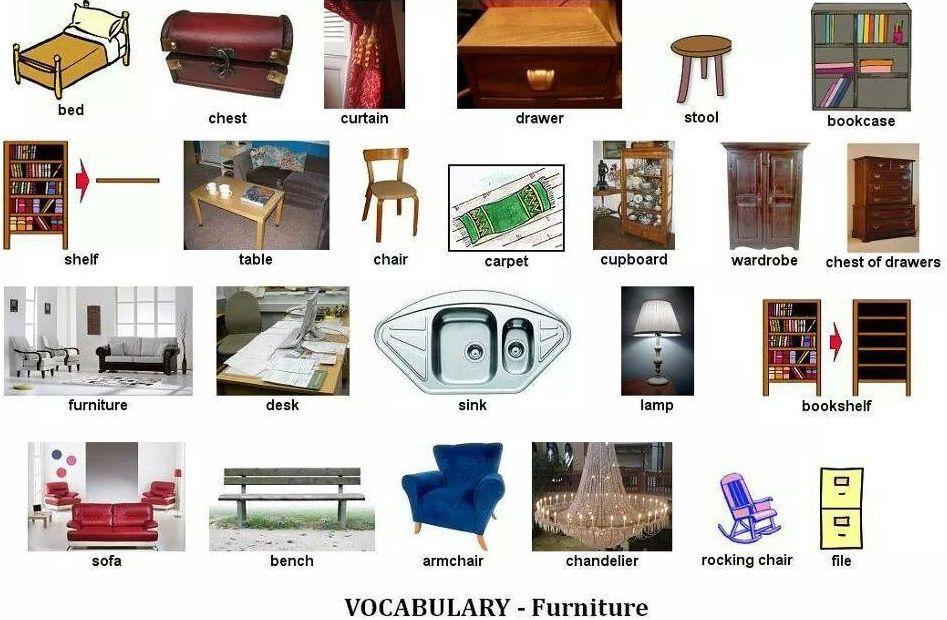 Vocabulary Furniture