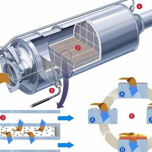 Limpieza filtro de particulas huracan motor