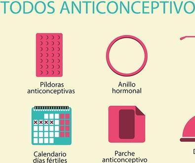 Elegir el mejor método anticonceptivo