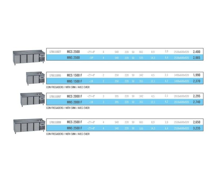 Mesas refrigeradas: Catálogo of Durán Frío Industrial, S.L.