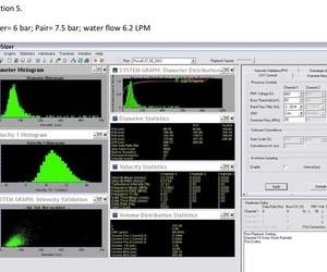 Control de ambiente con programas informáticos