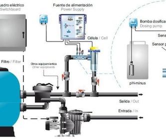 Reparaciones eléctricas e hidráulicas: ¿Qué hacemos? de Project Pool Piscinas