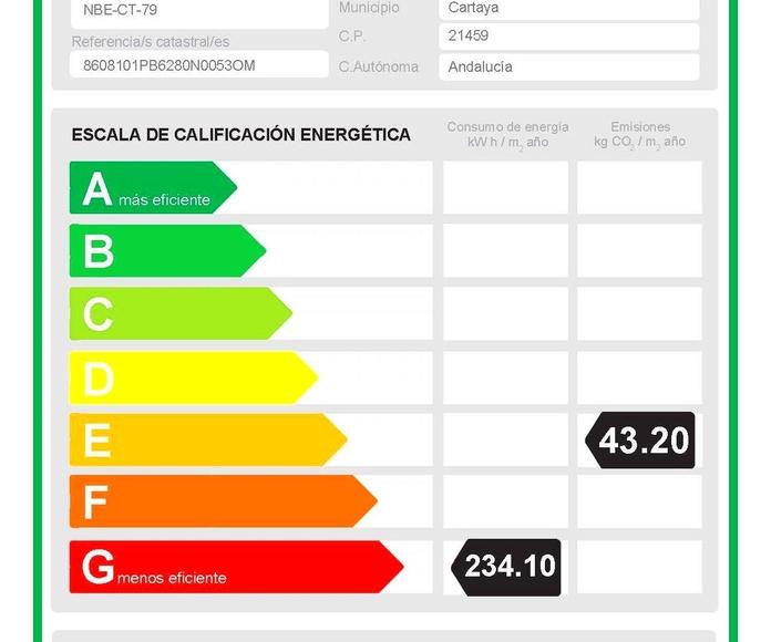 Etiqueta de Calificación Energetica