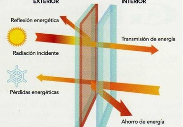 Guardian Sun, cristal inteligente