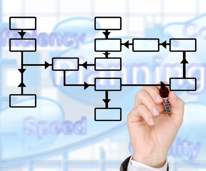 Gestión logística: Servicios de Delta Automatisme i Control
