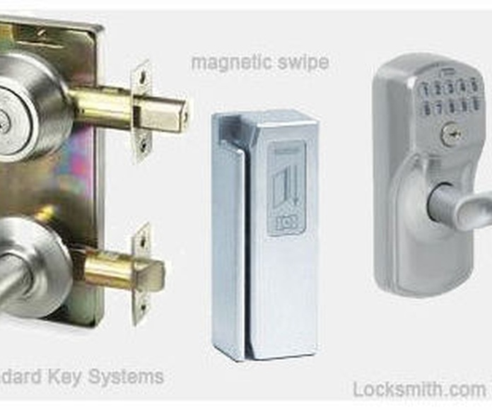 Find Home / Residential Locksmiths serving:   Your City or Zip GO