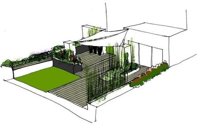 diseños de jardines y terrazas
