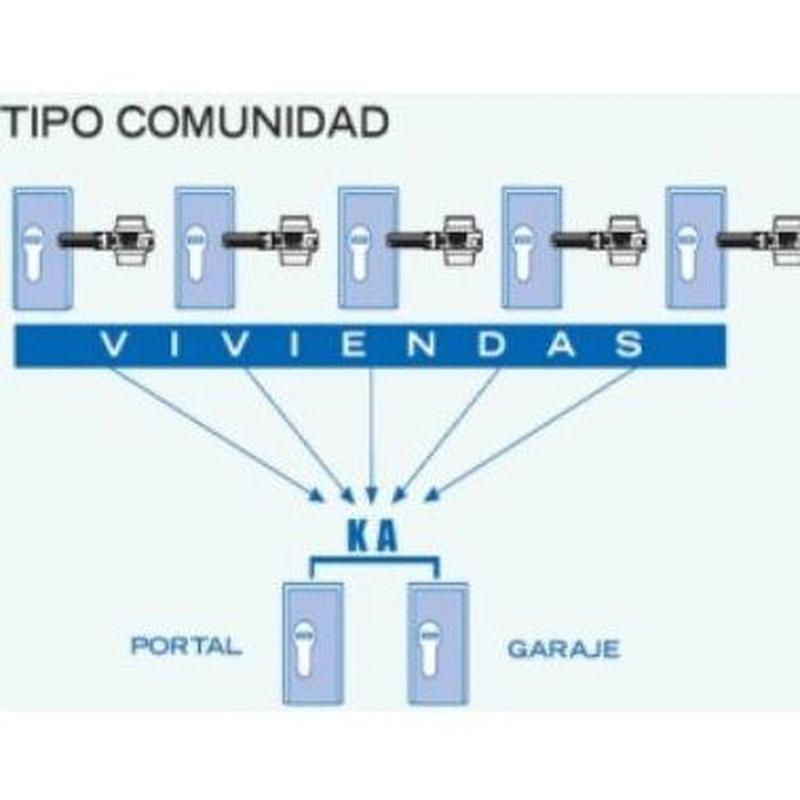 Amaestramientos: Productos y servicios de Technicclau