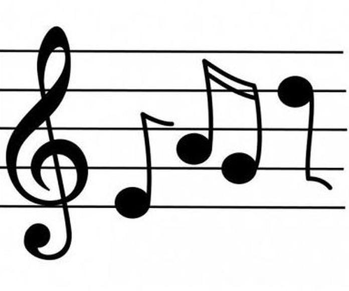 Armonía moderna: Nuestras clases de Academia de Guitarra y Piano Roland