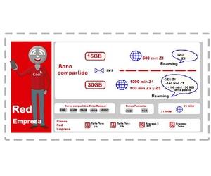 Red de empresas Vodafone