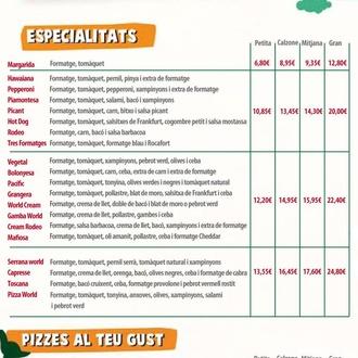 Carta Pizzes