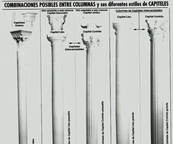 DISTINTOS TIPOS DE COLUMNAS ,ESTILOS,MEDIDAS Y DIAMETOS