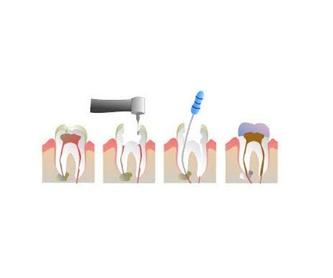 Ortodoncia: Especialidades de Centre Odontològic Idzi