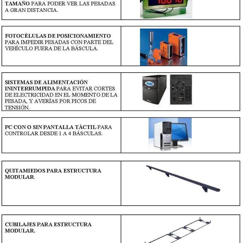 ACCESORIOS Y SISTEMAS PARA BÁSCULAS PUENTE (II)