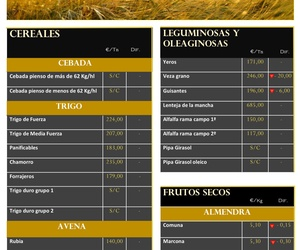 Lonja & Informe mundial de mercados 21.06.18