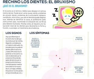 RECHINO LOS DIENTES: EL BRUXISMO