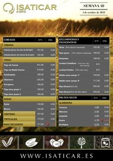 Lonja de Albacete 04.10.18 Cereales & Almendra