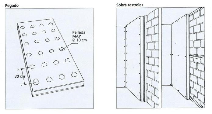 Placas térmicas Placomur