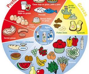 Nutricion y dietetica en Alcobendas