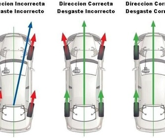 Neumáticos 215-60-R16: Neumáticos   de Neumáticos  Baratos Valencia