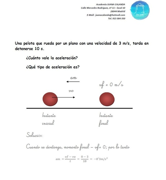 Academia de Apoyo en Carabanchel Solución