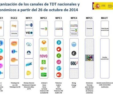 Organización de los canales de TDT nacionales y autonómicos a partir del 26 de octubre de 2014