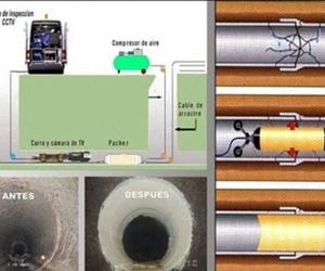 Reparación de tuberias desde el interior sin obras