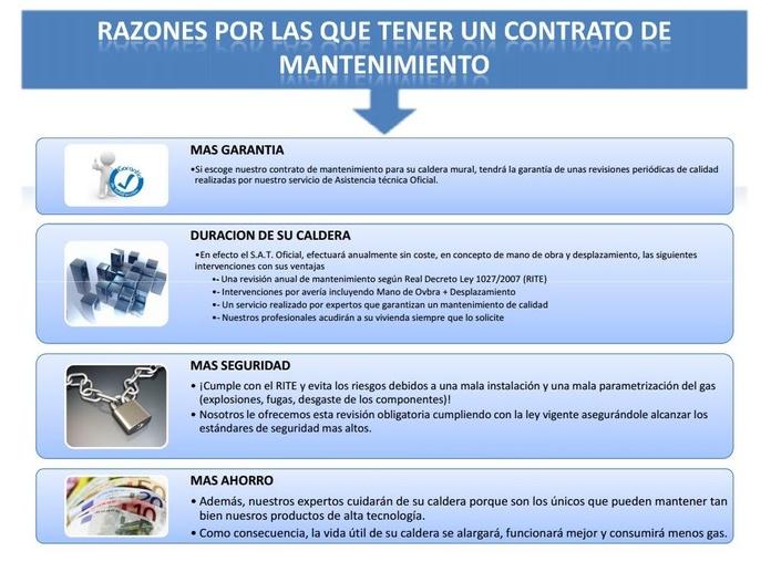Contratos de mantenimiento:: Servicios de Gaselec, S.L.