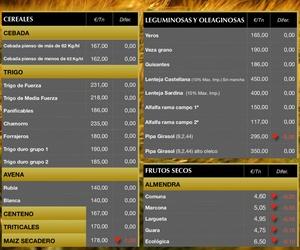 Lonja de Albacete 27.09.18 Cereales & Almendra