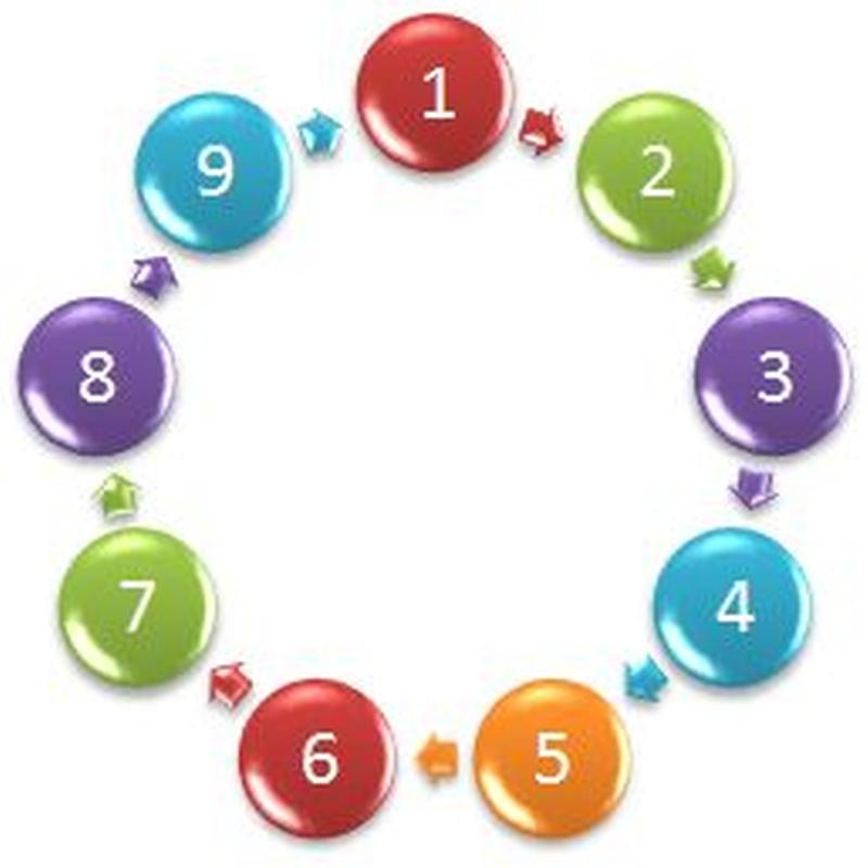 Numerología: Servicios de Centre de restauració corporal