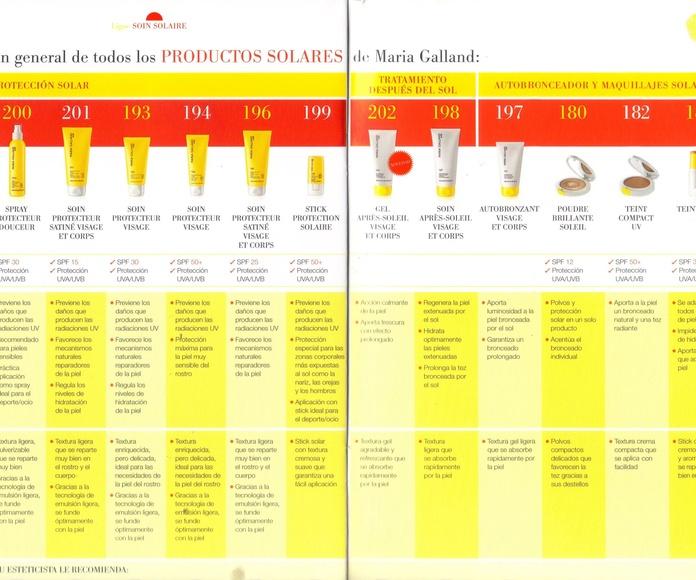 Gama  completa de Maria Galland Y Muestra de una parte de la gama de exfoliantes