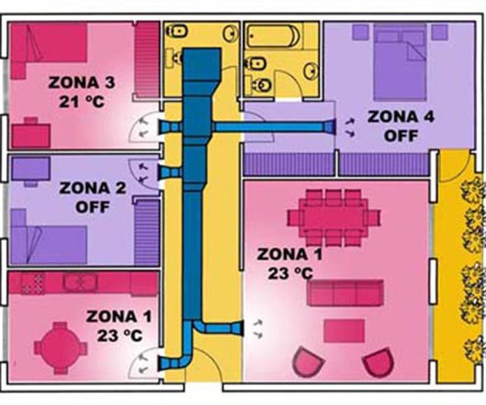 plano de zonificación