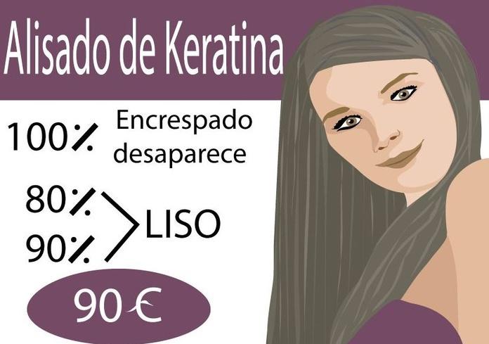 Alisado de Keratina