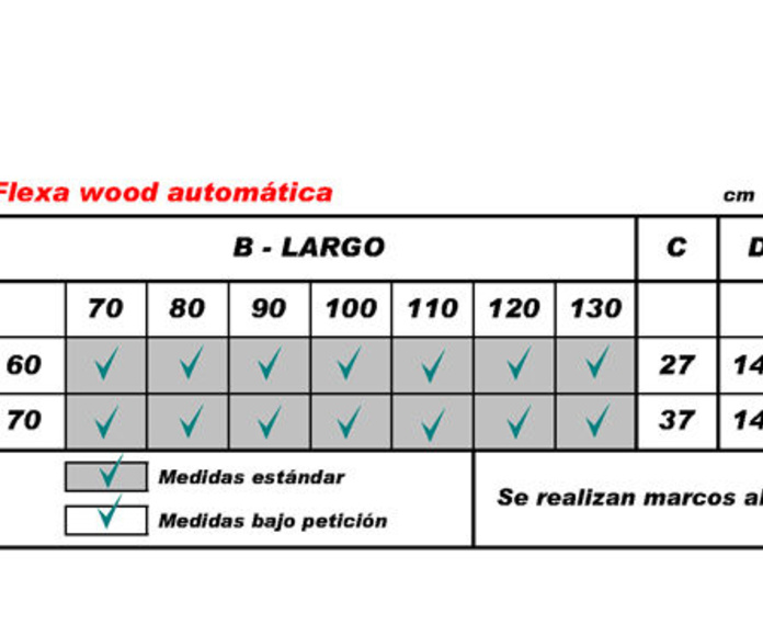 FLEXA WOOD automática, tabla medidas hueco