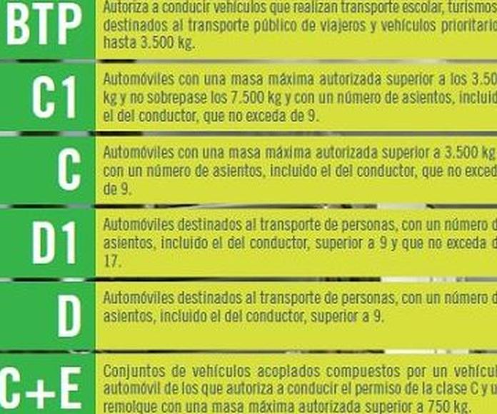 PERMISO C ( CAMIÓN) : PERMISOS Y SERVICIOS de Autoescuela del Rey