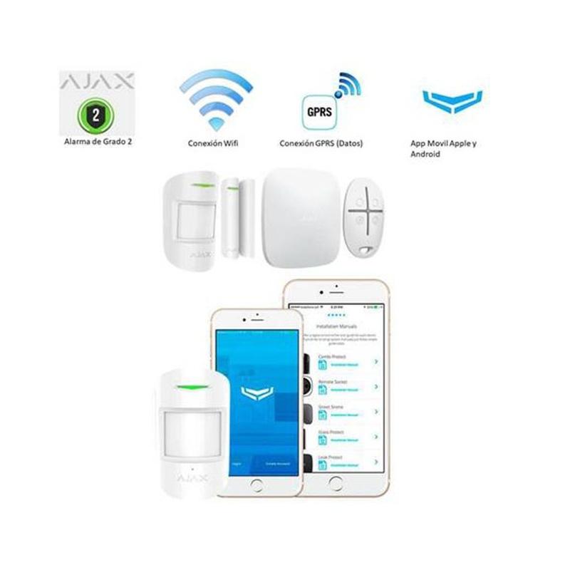 Intrusión: Productos y servicios de Systeline Telecomunications