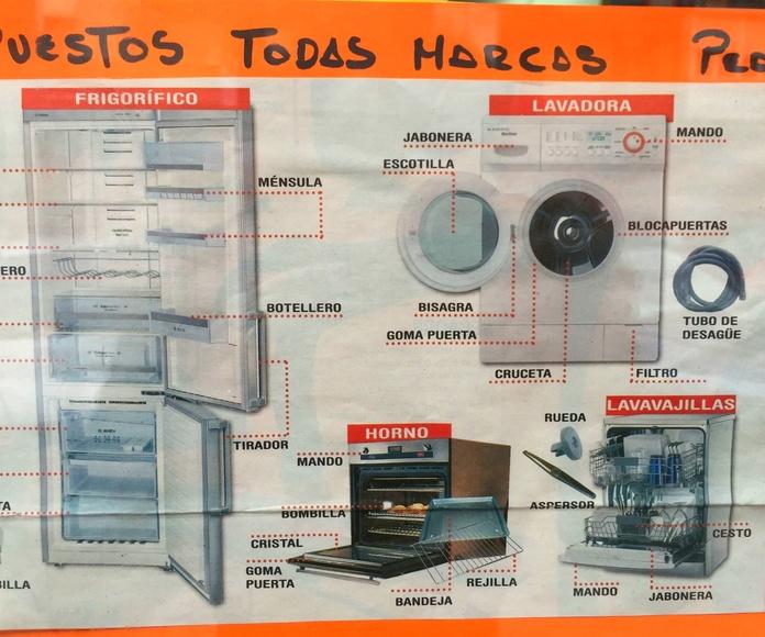 Repuestos de electrodomésticos