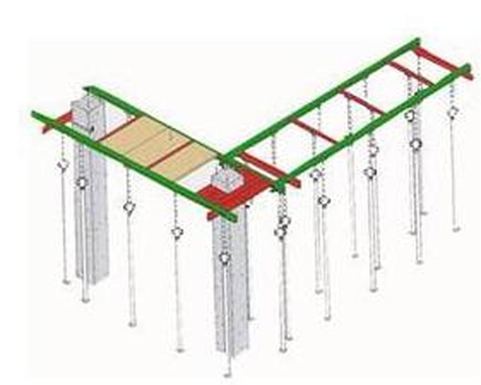 Sistema de encofrado forza (2000): PRODUCTOS PARA ALQUILAR de Ferretería Acentejo, S.L.