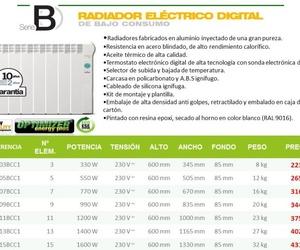 radiadores eléctricos Torrevieja