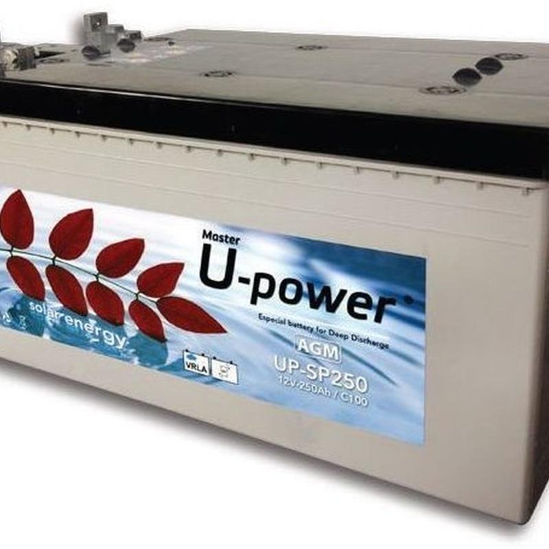 Z996 Kit solar fotovoltaico 1200 W: ESTUFAS DE PELLETS GRANADA de ahorralia