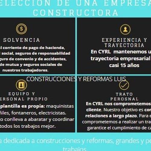 Reformas integrales en Palma de Mallorca | Construcciones y Reformas Luis