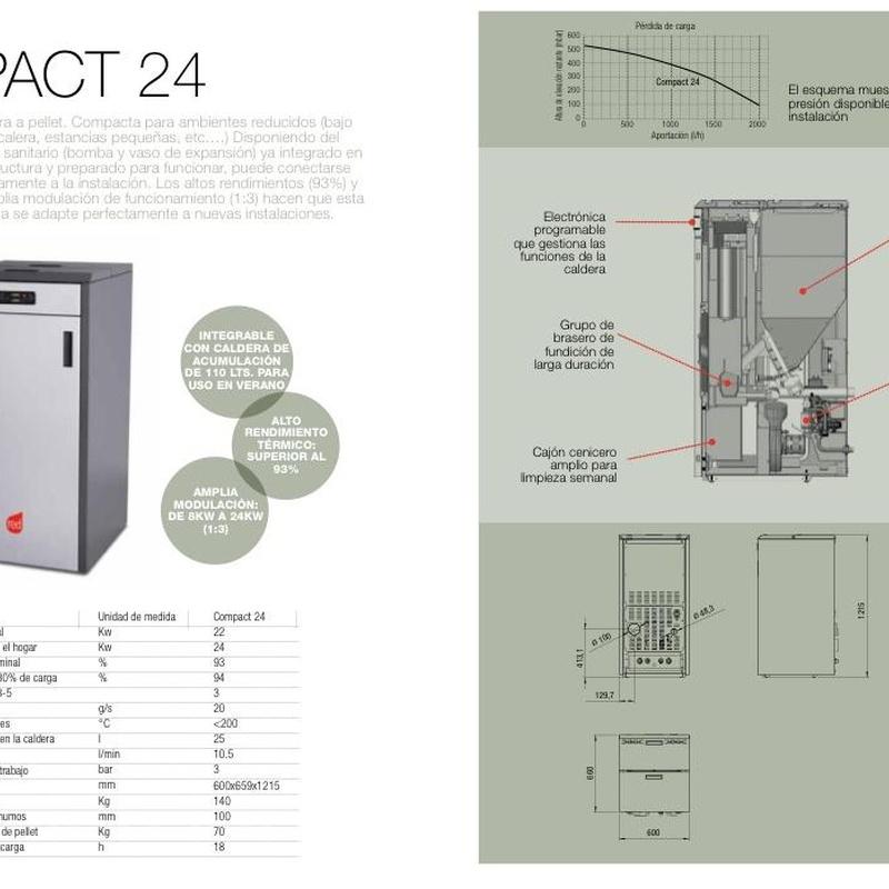 Caldera pellet Red Modelo Compact24: Catálogo de Chimeneas Ferrol