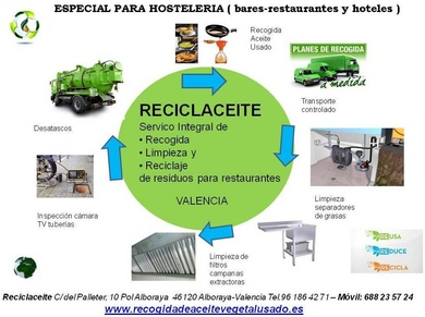 ¿Buscas una empresa de desatascos de tuberías Valencia?