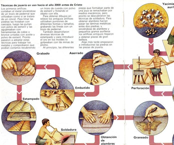Tecnicas de Joyeria hacia el año 2000 antes de Cristo