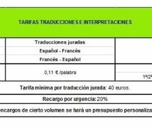 Tarifas de Traducciones Bonjour.